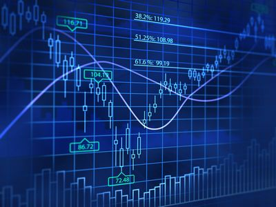 h 2 1 - Forex Trading - Why You Need a Good Software System